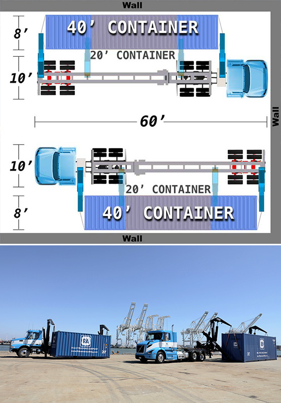 R&A Container Lifting - Container Lifting Requirements